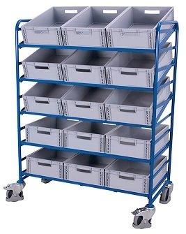 Vežimėliai EURO dėžėms su lentynomis